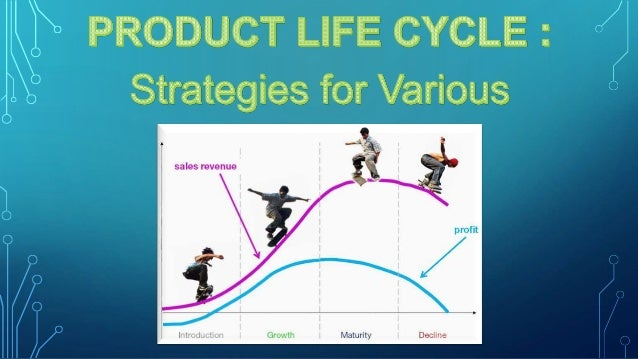 smoothies in the product life cycle stages 65 product life cycle chart  i reflect on the stages in the marketing communications planning  smoothies for kids at a subsidised price into 550 schools.