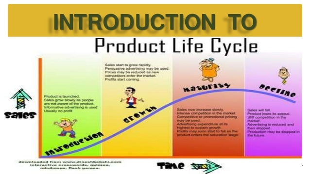 product life cycle of maruti 800 Is it the evergreen maruti suzuki 800 dx maruti 800 vs tata nano m-800 is at the fag end of product life cycle and nano is just sweet begining.