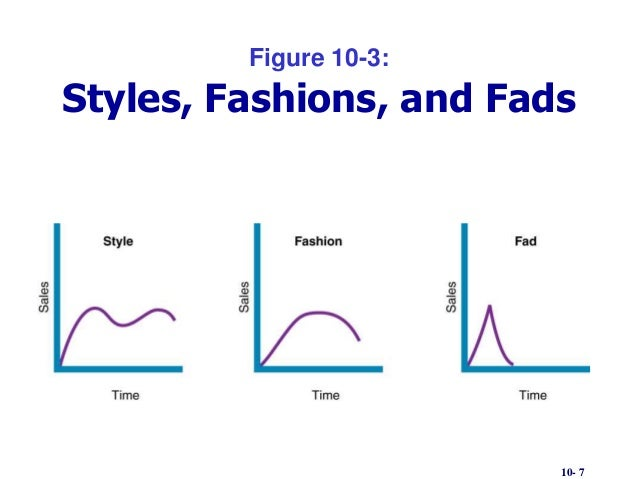 Product Life Cycle1 Ppt