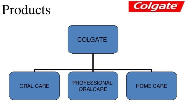 bcg matrix colgate palmolive Se presenta un análisis de la empresa colgate-palmolive,  así como tambien se clasifican de acuerdo a la matriz bcg (boston consulting group).
