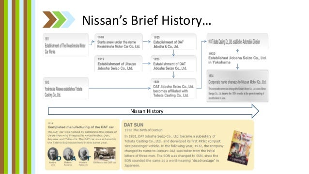 supplier development nissan cogent case Discussion - honda motor company evaluation and performance measurement supplier development and building a world class supply base the case of nissan.