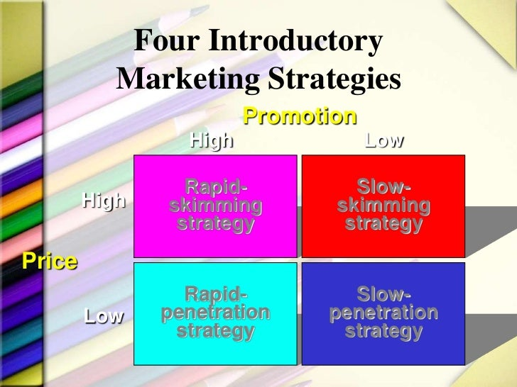 marketing strategy for decline stage This sequence is known as the product life cycle and is associated with changes in the marketing situation, thus impacting the marketing strategy and decline stage.