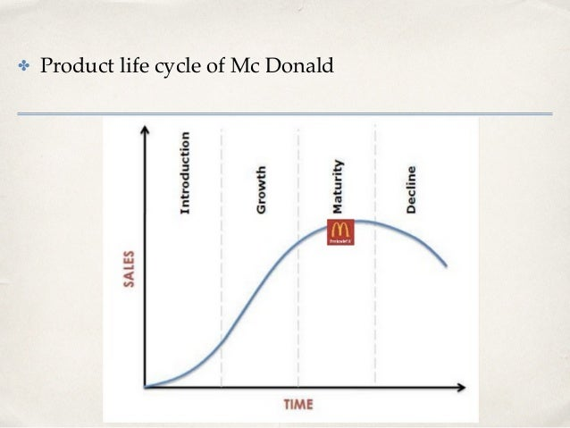 mcdonald product life cycle The case opens with a description of mcdonald's deteriorating public image   closing the loop minimize the life cycle cost of products inputs (raw.