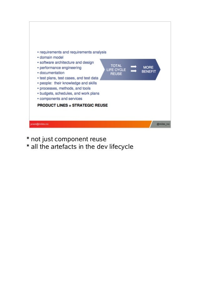 jason@miles.no  * not just component reuse * all the artefacts in the dev lifecycle  @miles_no