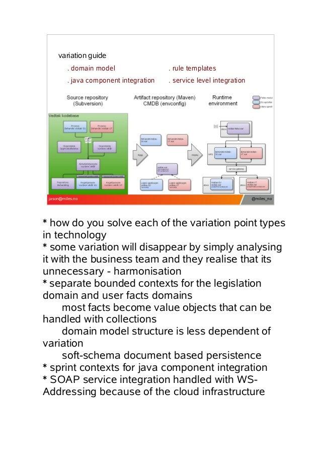 variation guide . domain model  . rule templates  . java component integration  . service level integration  jason@miles.n...