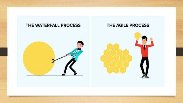 Product Management Slide 3