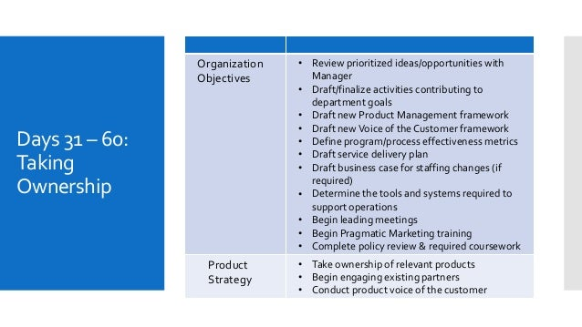 Product Management 90 Day Plan