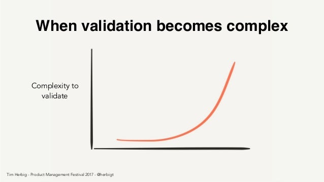 Complexity to validate When validation becomes complex Tim Herbig - Product Management Festival 2017 - @herbigt