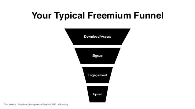 Your Typical Freemium Funnel Upsell Download/Access Signup Engagement Tim Herbig - Product Management Festival 2017 - @her...