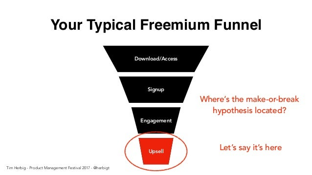 Your Typical Freemium Funnel Upsell Download/Access Signup Engagement Upsell Where's the make-or-break hypothesis located?...