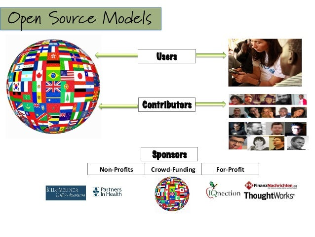 Leadership & Decision Making Models LINUX Rotating Dictatorship PERL Informal Models Apache