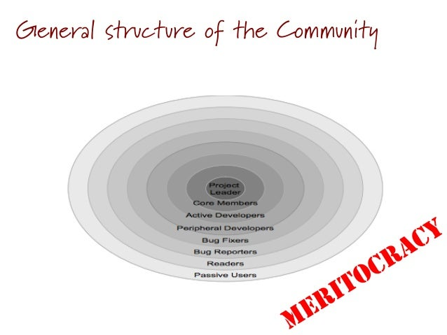 • Diverse Stakeholders • Public Requirements Repository – Tagging & Categorizing for Community • Prioritization – Bal...