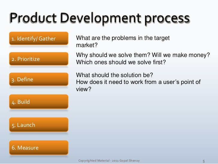 Product Development process<br />1. Identify/ Gather<br />What are the problems in the target market?<br />Why should we s...
