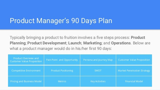 first 90 day plan template - product manager 90 days plan