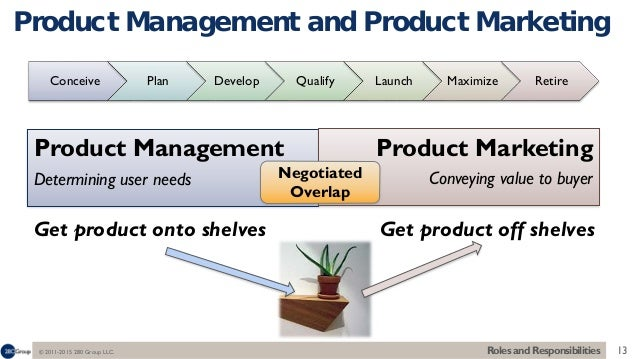 Product manager or product janitor its your choice agenda roles and responsibilities 13 fandeluxe Choice Image
