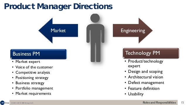 Product manager or product janitor its your choice product management roles and responsibilities 15 fandeluxe Choice Image