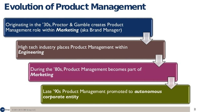 Product manager or product janitor its your choice product manager fourth most important in corporate america 8 fandeluxe Choice Image