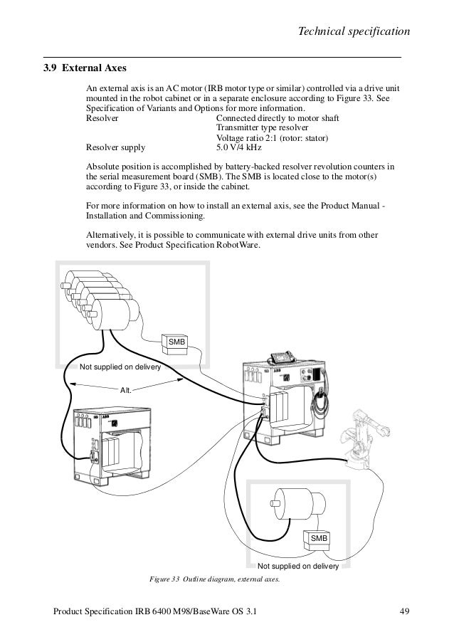product manual 6400 m98 59 638?cb=1473270951 product manual 6400 m98 Old Carrier Wiring Diagrams at readyjetset.co