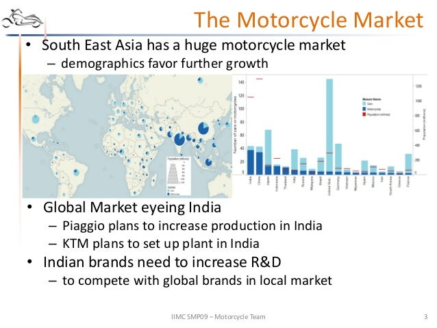 motor cycle industry analysis China's motorcycle industry has created a relatively complete system of production, with well-outlined department such as r&d to know more click here.