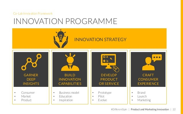 Co-Lab Innovation Framework AREAS RIPE FOR DISRUPTION So first of all, we know that there are clear areas that are ripe for...