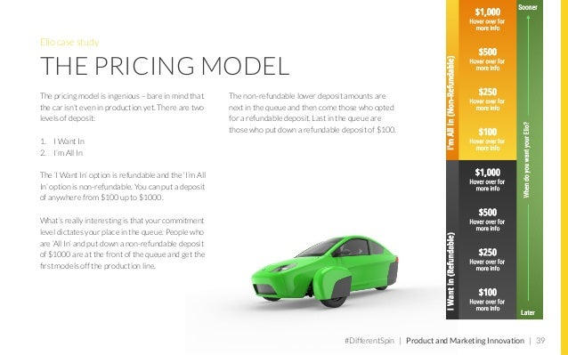 Elio case study THE PRICING MODEL #DifferentSpin | Product and Marketing Innovation | 40 And last but not least, Elio have...