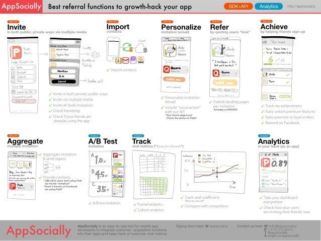 AppSocially: Product Milestone