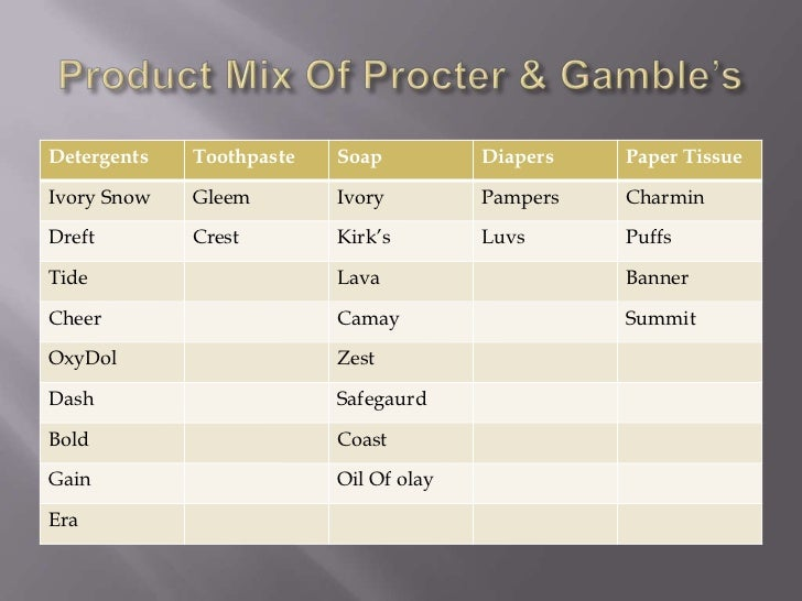 Product line of p&g ppt.