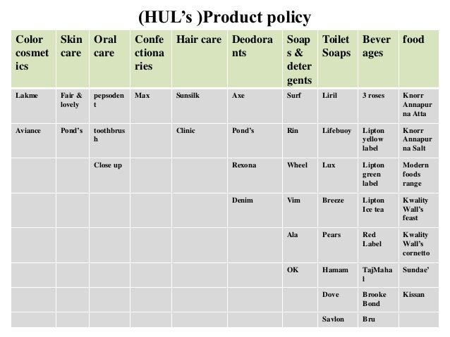 (HUL's )Product policy Color cosmet ics Skin care Oral care Confe ctiona ries Hair care Deodora nts Soap s & deter gents T...