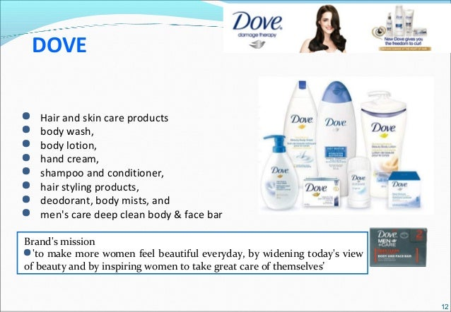 unilever product line and product mix