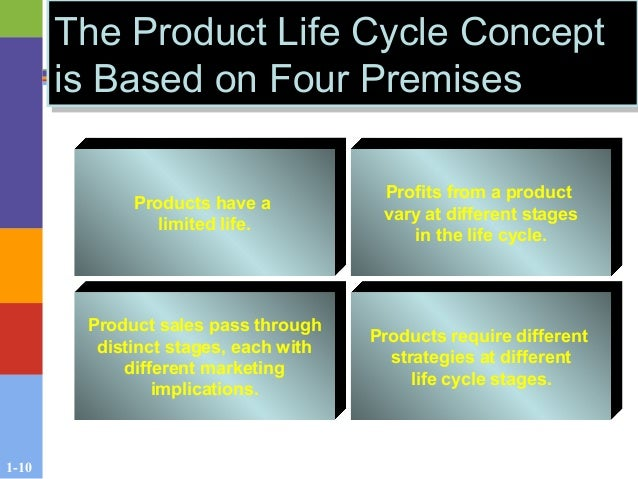 1-10 The Product Life Cycle Concept is Based on Four Premises The Product Life Cycle Concept is Based on Four Premises Pro...