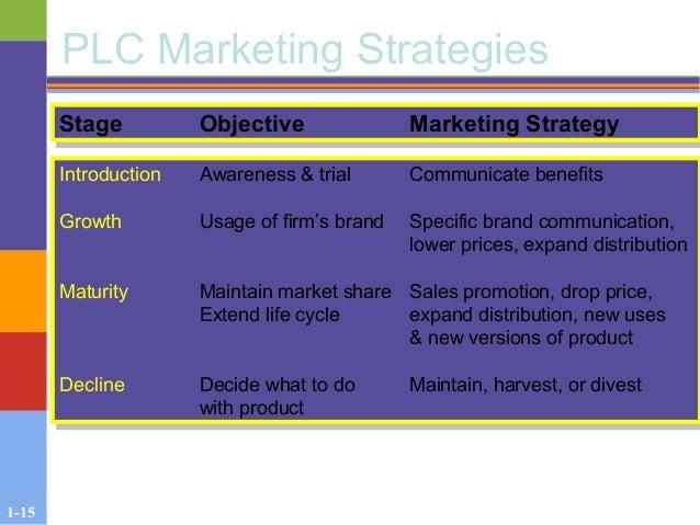 1-15 PLC Marketing Strategies Stage Objective Marketing StrategyStage Objective Marketing Strategy Introduction Awareness ...