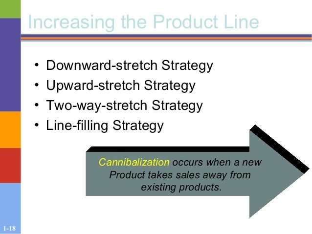 1-18 Increasing the Product Line • Downward-stretch Strategy • Upward-stretch Strategy • Two-way-stretch Strategy • Line-f...