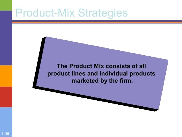 1-20 Product-Mix Strategies The Product Mix consists of all product lines and individual products marketed by the firm.
