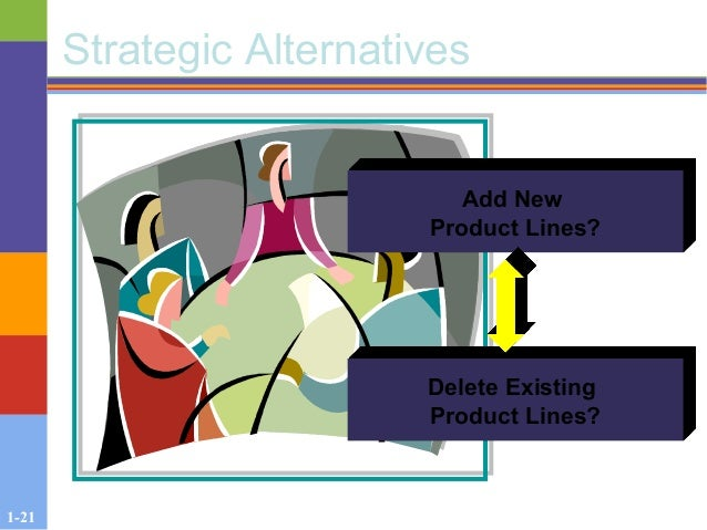 1-21 Strategic Alternatives Add New Product Lines? Delete Existing Product Lines?