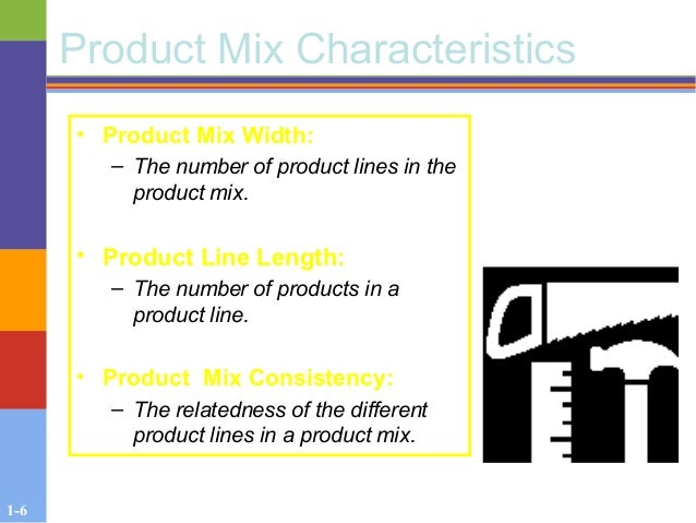 1-6 Product Mix Characteristics • Product Mix Width: – The number of product lines in the product mix. • Product Line Leng...