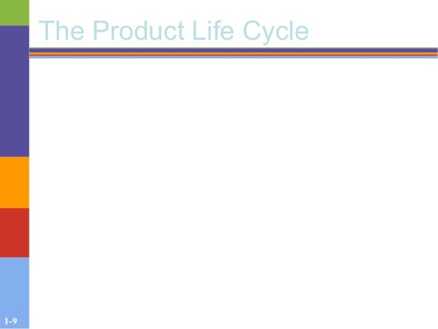 1-9 The Product Life Cycle