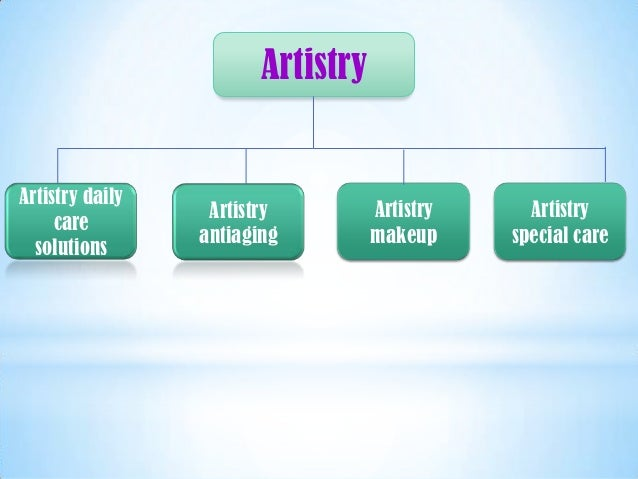 Artistry daily                         Artistry            Artistry          Artistry     care                        anti...