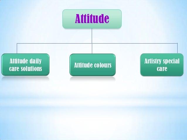 Attitude daily                               Attitude special                       Attitude colours care solutions       ...