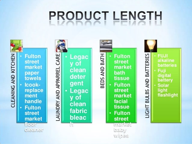 Product Mix Of Amway