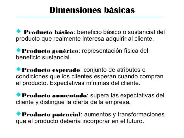Dimensiones básicas Producto ... 833097de1b7