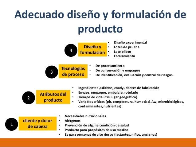 Formulaci n producto - Diseno de producto madrid ...