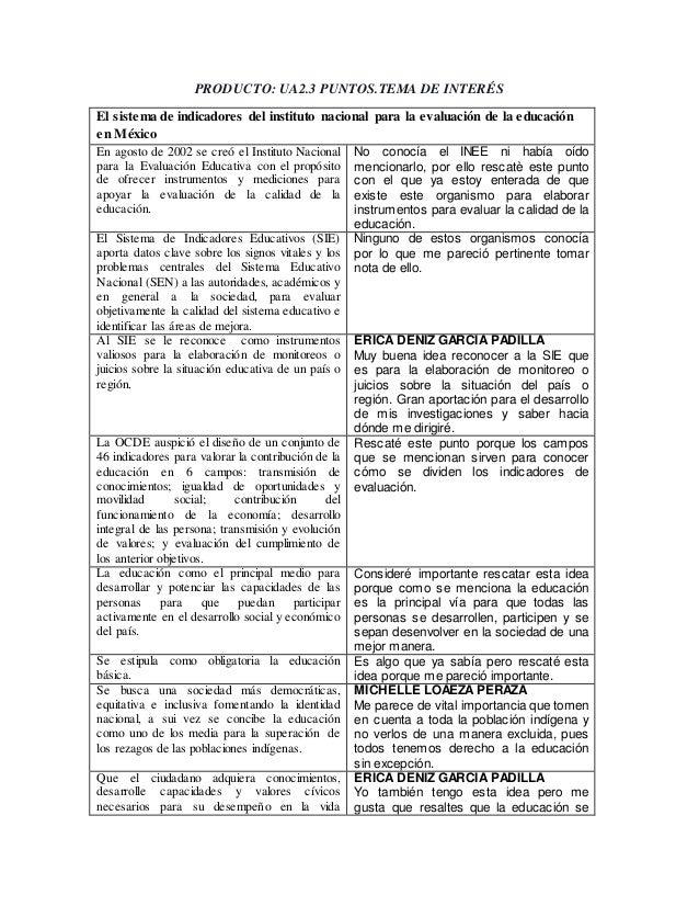 PRODUCTO: UA2.3 PUNTOS.TEMA DE INTERÉS  El sistema de indicadores del instituto nacional para la evaluación de la educació...