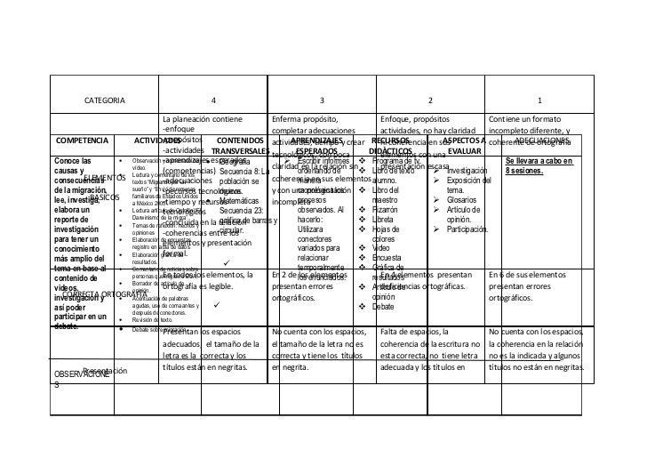 CATEGORIA                               4                                 3                                 2             ...