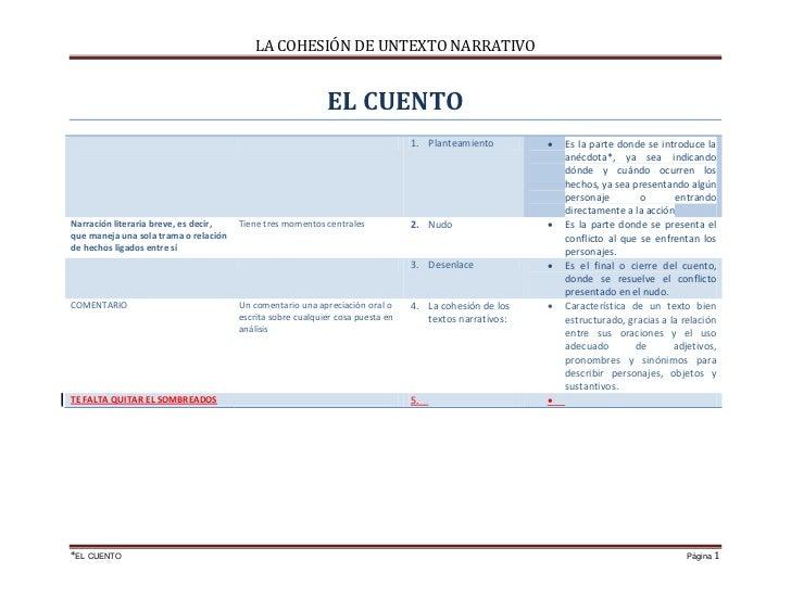 LA COHESIÓN DE UNTEXTO NARRATIVO                                                            EL CUENTO                     ...