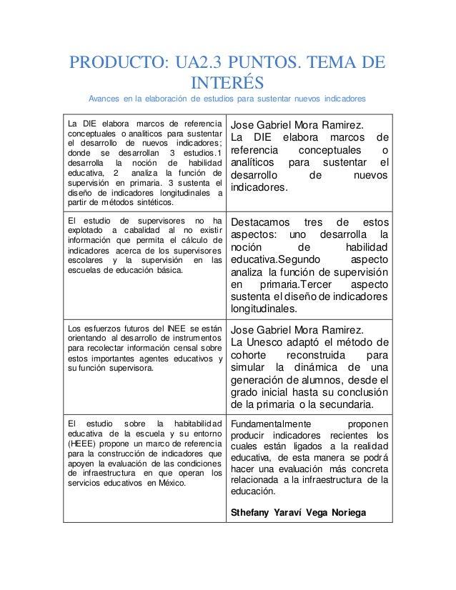 PRODUCTO: UA2.3 PUNTOS. TEMA DE  INTERÉS  Avances en la elaboración de estudios para sustentar nuevos indicadores  La DIE ...