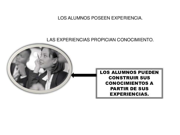 Producto 6 Slide 3