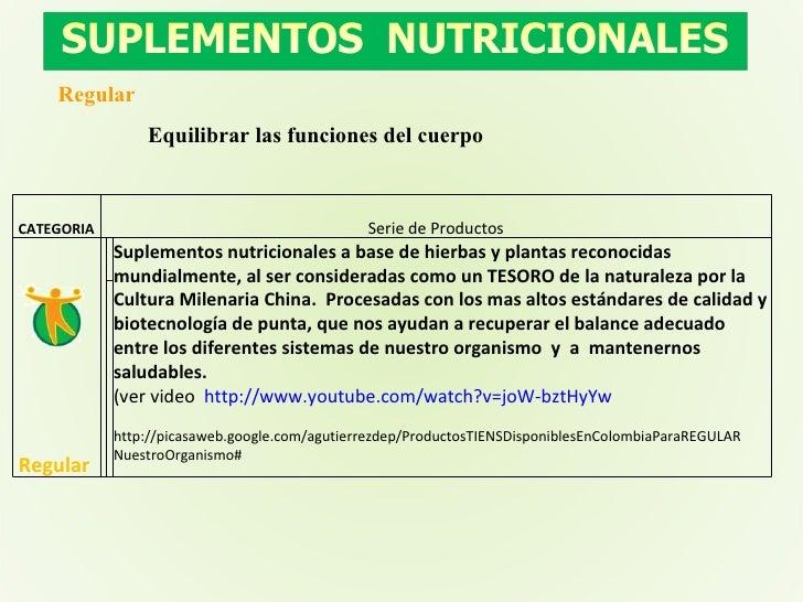 Regular Equilibrar las funciones del cuerpo CATEGORIA Serie de Productos Regular  Suplementos nutricionales a base de hie...