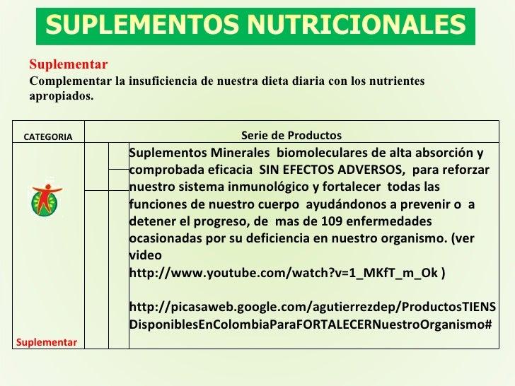 Suplementar  Complementar la insuficiencia de nuestra dieta diaria con los nutrientes apropiados. CATEGORIA Serie de Produ...