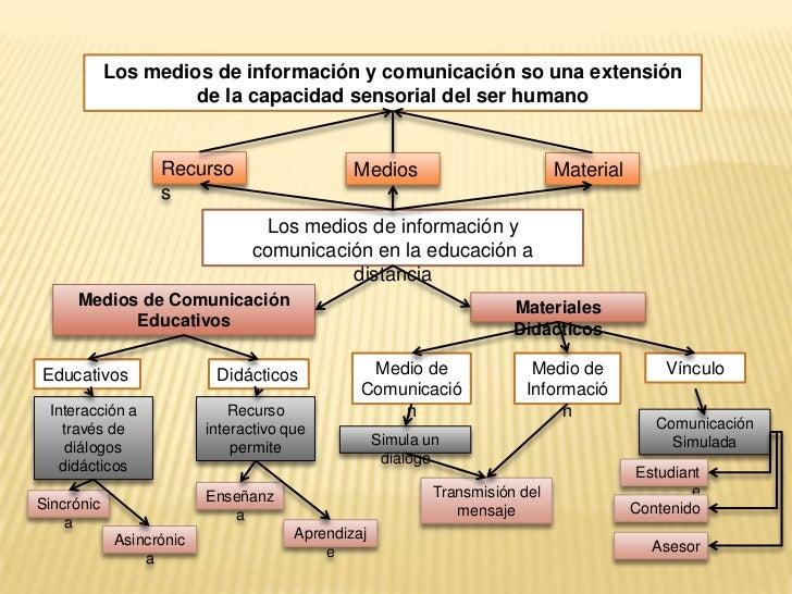 _Web informativa.</li></li></ul><li>PORTAL EDUCATIVO<br /><ul><li> Servicios en la web</li></ul>-- Se inicio hojas electró...