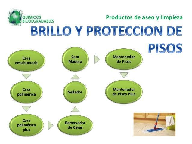 Productos de aseo y limpieza quimicos biodegradables - Productos para limpieza de alfombras ...